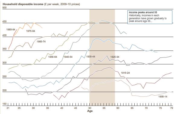 kartu-pajamu-skirtumai
