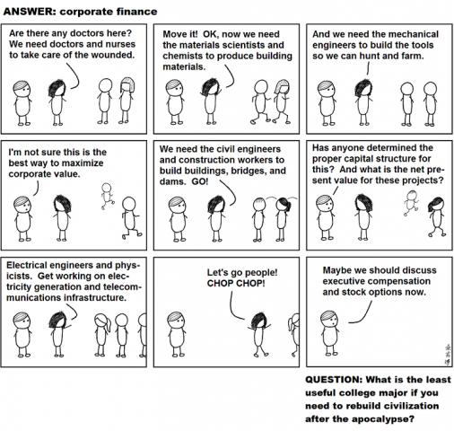 corporatefinance